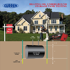 Locate Buried Oil Tank
