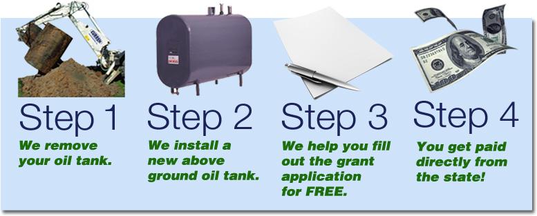 NJ Tank Grants