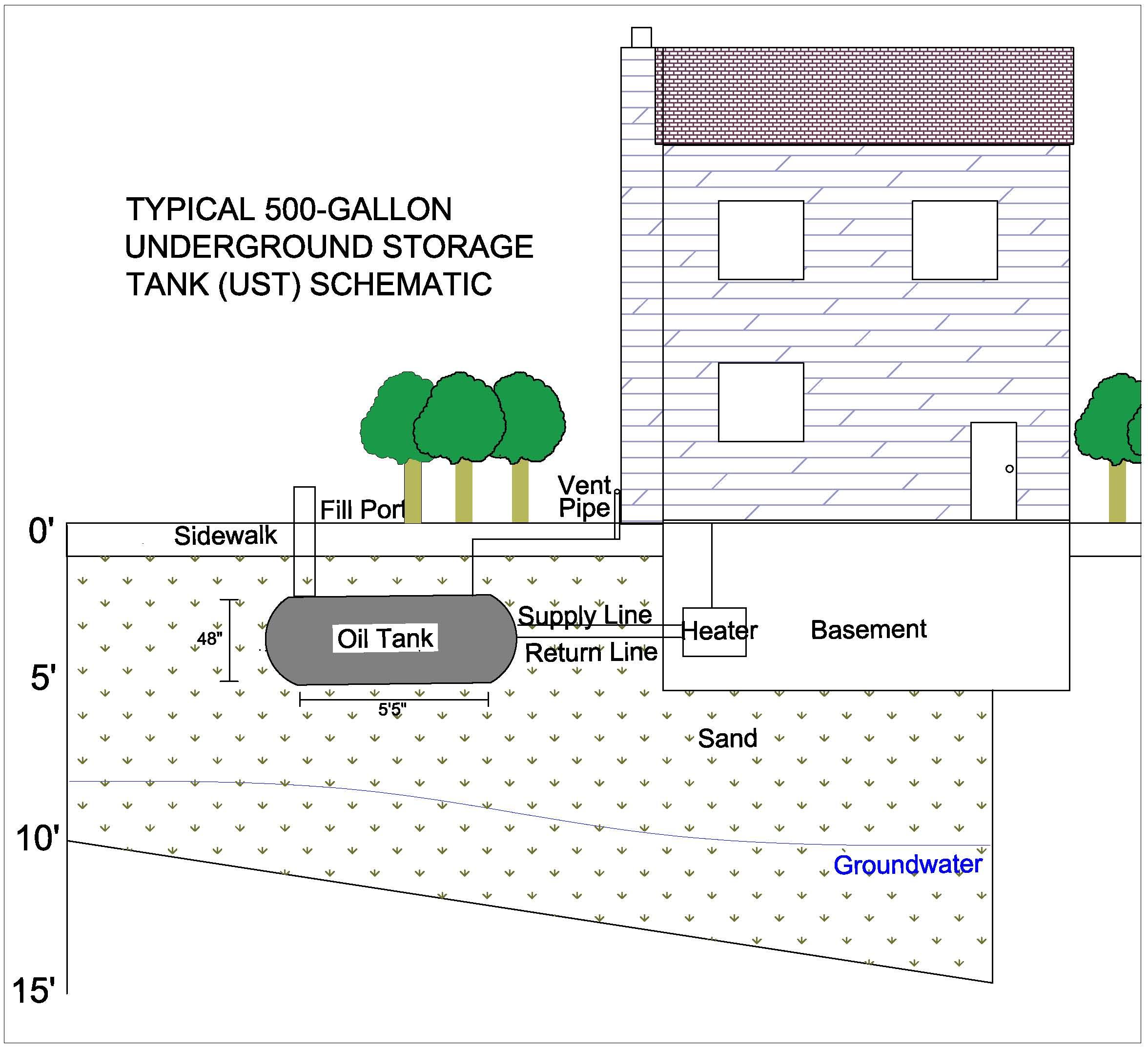 Tank diagram pdf find wiring diagram how do you remediate a leaking oil tank aka oil tank cleanup rh currenenvironmental com lennox wiring diagram pdf diagrams for macroeconomics pdf ccuart Choice Image