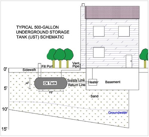 500 gallon heating oil tank)pdf.jpg