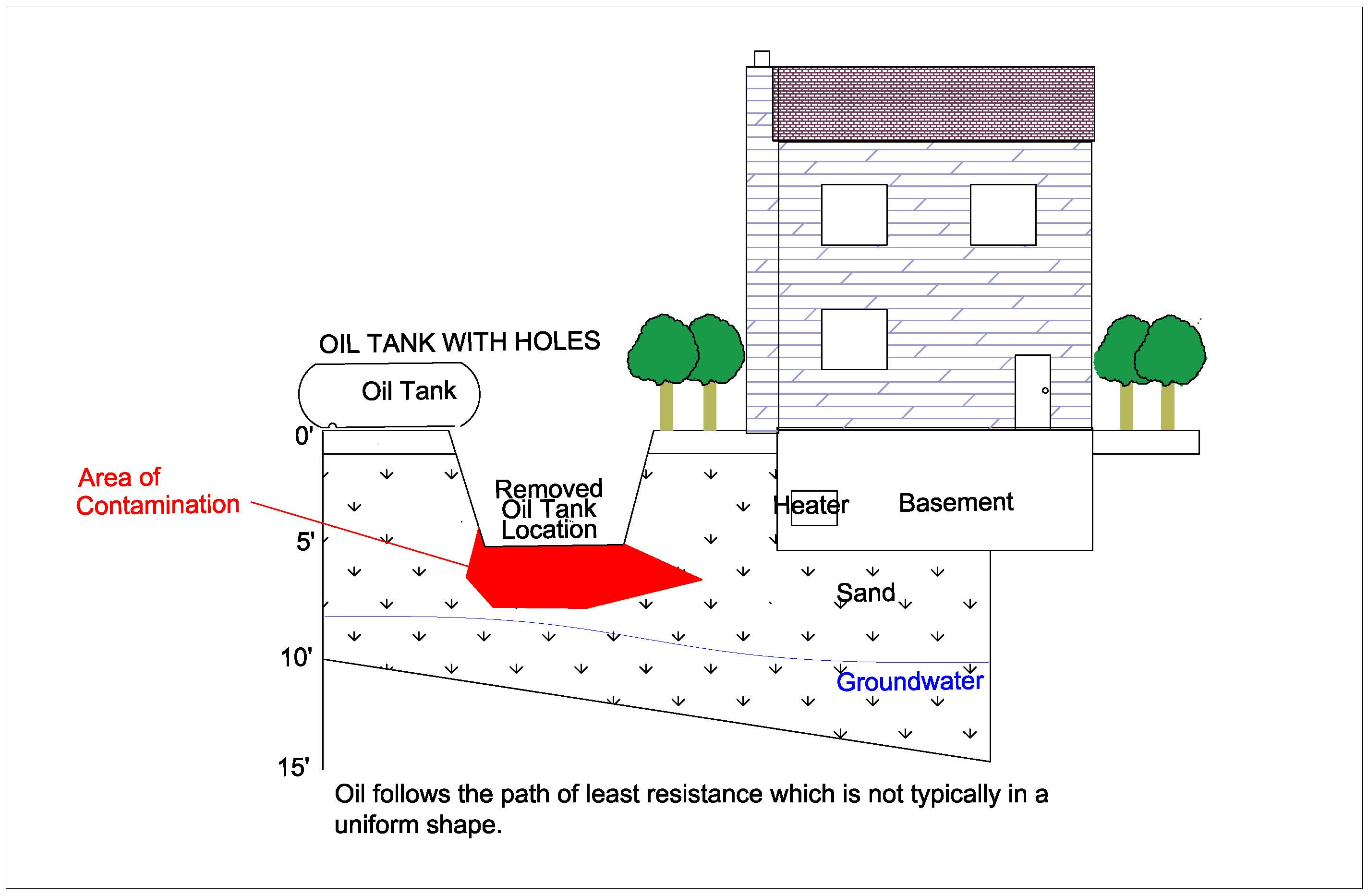 common tank leak.jpg