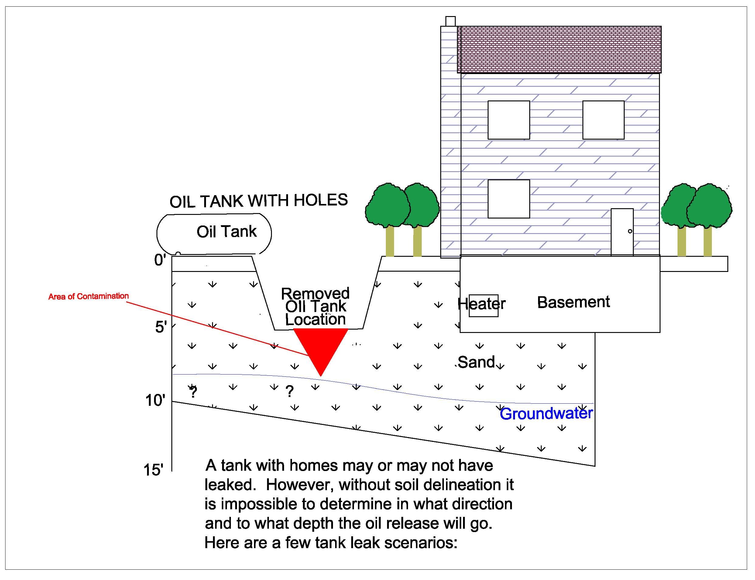 oil tank leaking-2.jpg